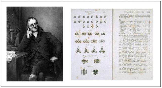 John Dalton dn Bukunya