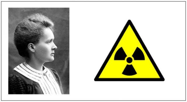 Marie Curie dan Simbol dari Radioaktivitas
