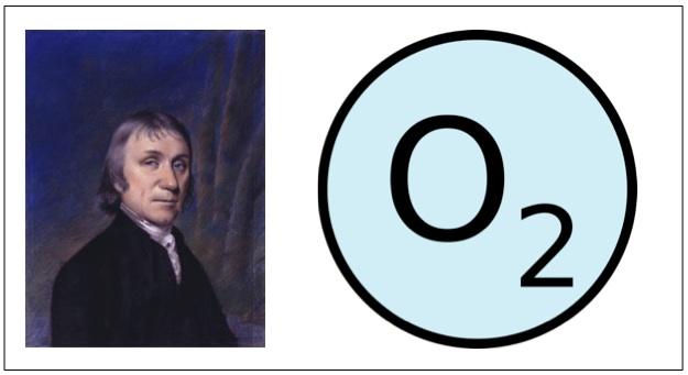 Simbol Oksigen dan John Priestly dan penemu oksigen