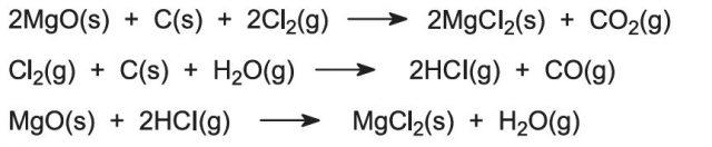Reaksi Pembentukan Mg