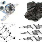Ilmu Kimia dalam Sebuah Berlian