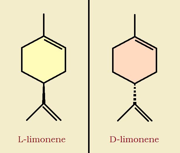Ilmu Kimia Dalam Jeruk Lemon