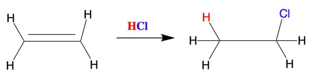 Struktur, Penamaan, Penggunaan dan Reaksi dari Alkena