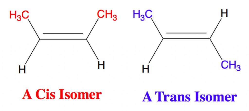 Ismer trans cis pada alkena