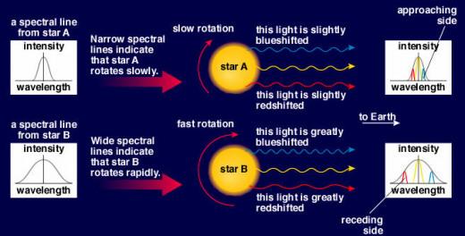 Astrokimia: Spektroskopi di Luar Angkasa