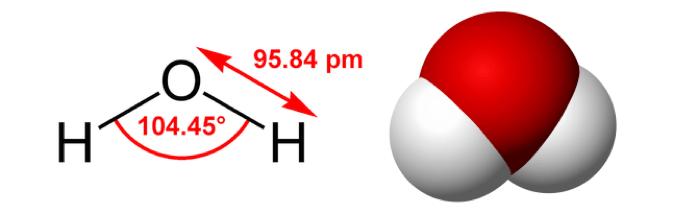 15 Penjelasan Konsep Pokok Kimia Dasar