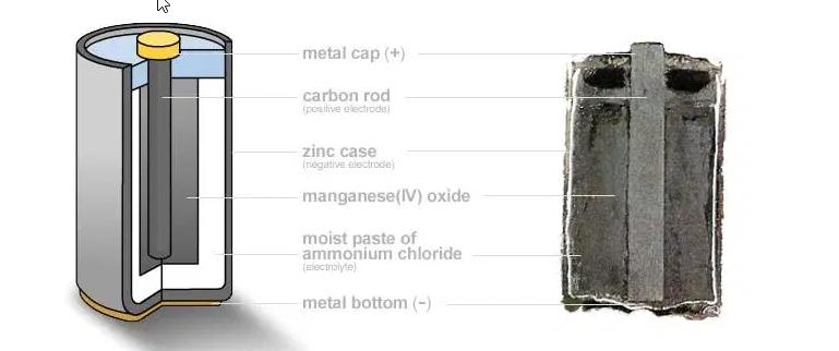 10 Jenis dan Perbedaan dari Baterai