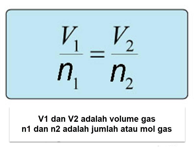 Contoh Hukum Avogadro dalam Kehidupan Sehari-hari